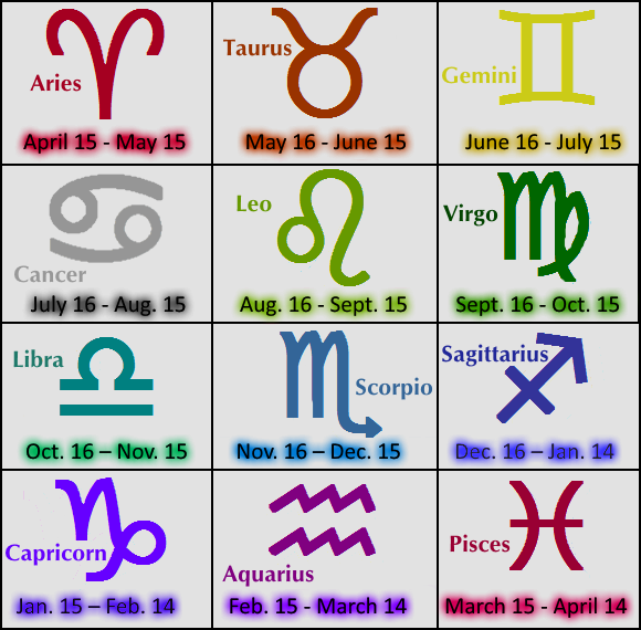 aquarius sidereal horoscope